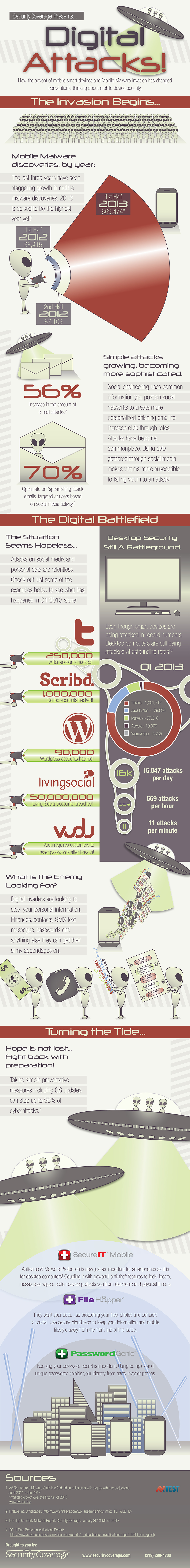 Digital_Attacks_Infographic_SCBranded_Web