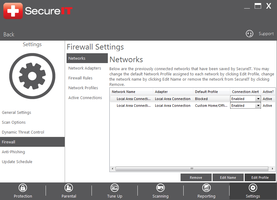 SecureIT Desktop How-To - SecureIT Desktop support, how-to